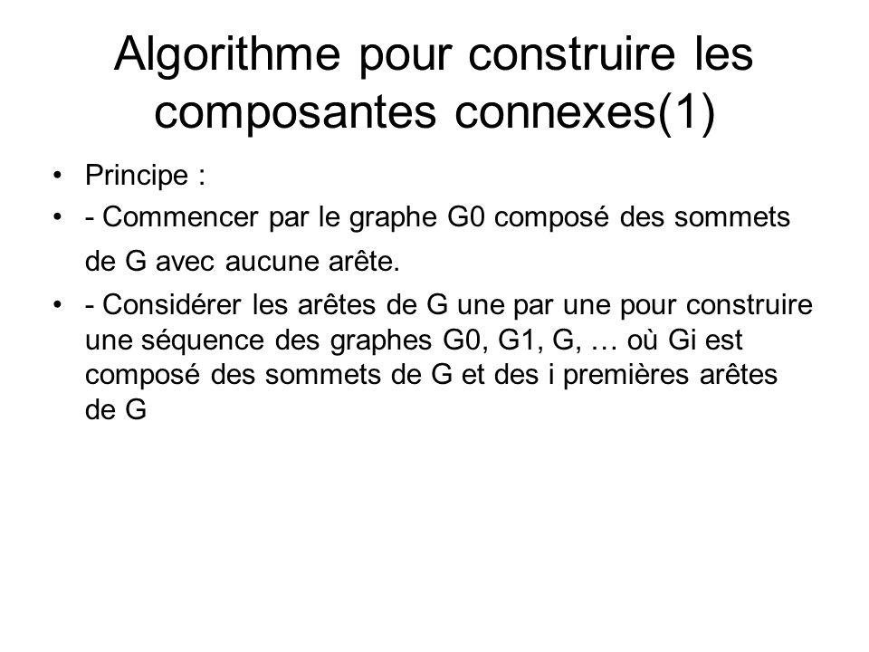 Algorithme pour construire les composantes connexes(1) Principe : - Commencer par le graphe G0 composé des sommets de G avec aucune arête. - Considére