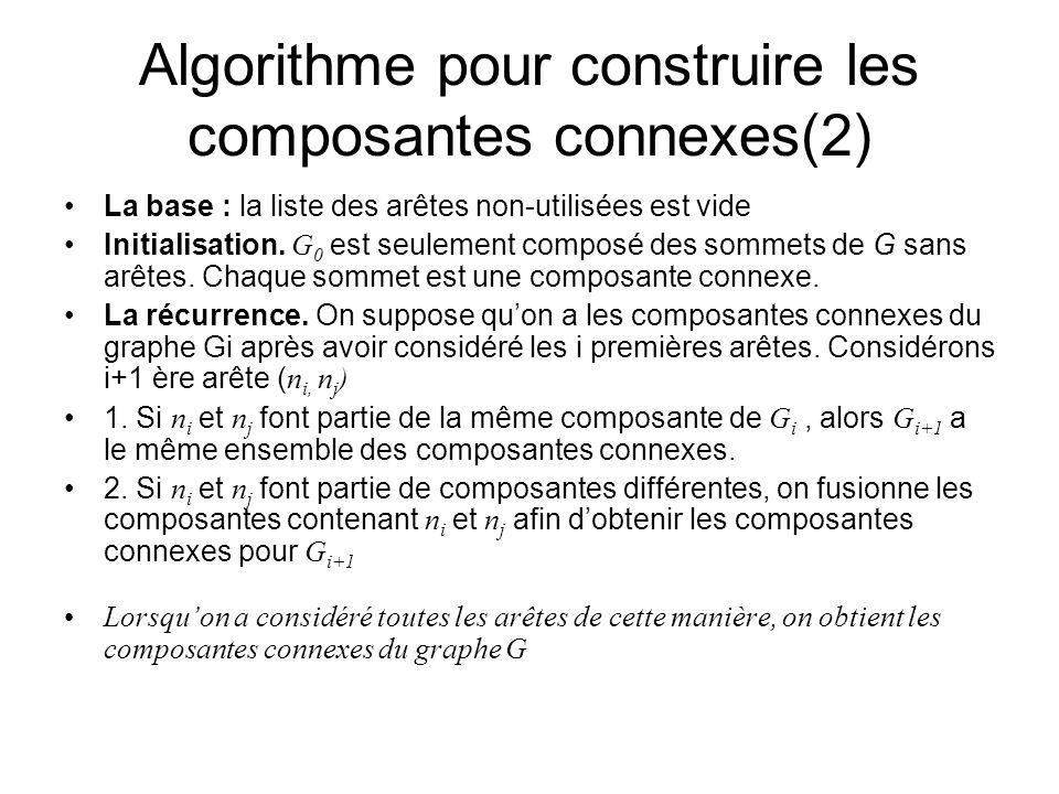 Algorithme pour construire les composantes connexes(2) La base : la liste des arêtes non-utilisées est vide Initialisation. G 0 est seulement composé