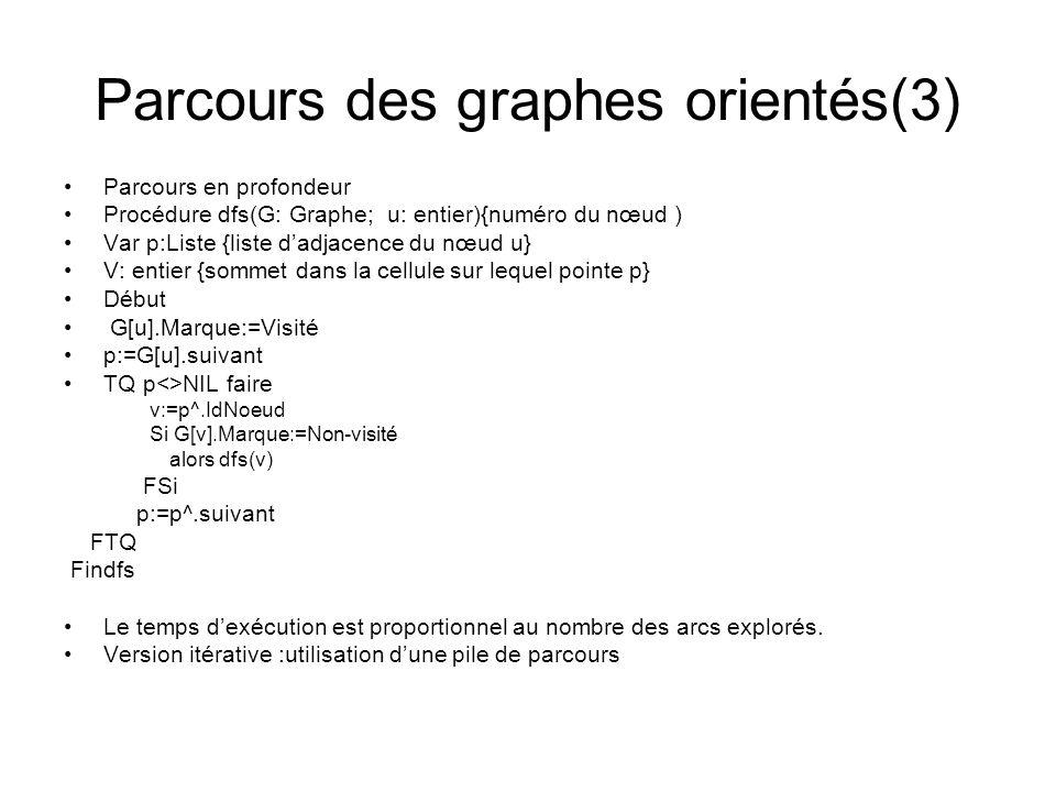 Parcours des graphes orientés(3) Parcours en profondeur Procédure dfs(G: Graphe; u: entier){numéro du nœud ) Var p:Liste {liste dadjacence du nœud u}