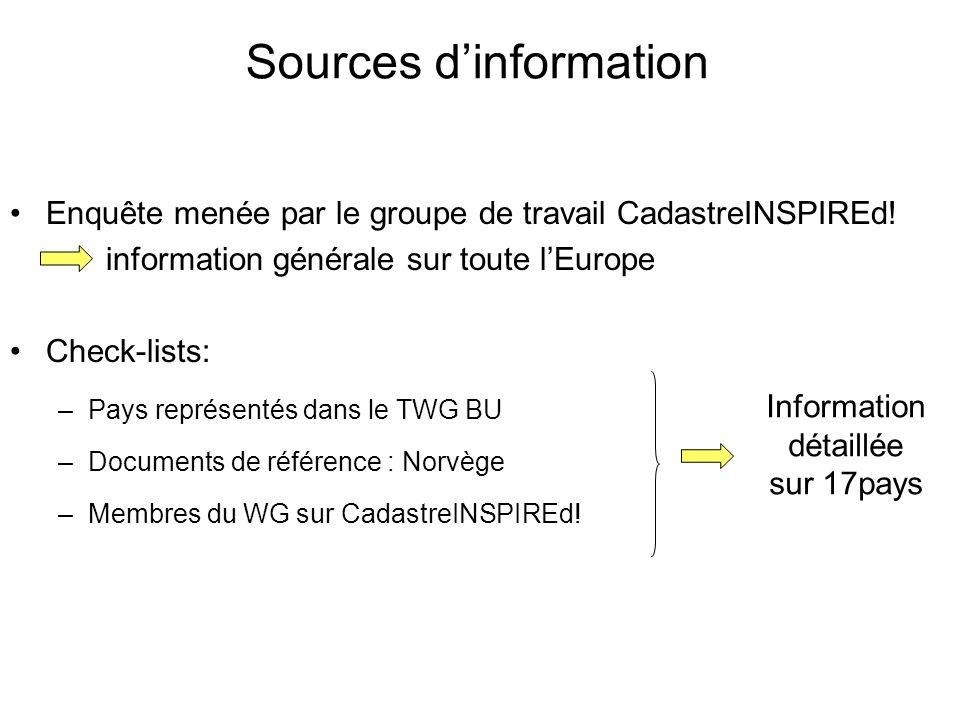 Sources dinformation Enquête menée par le groupe de travail CadastreINSPIREd! information générale sur toute lEurope Check-lists: –Pays représentés da