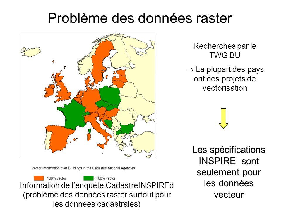 Problème des données raster Information de lenquête CadastreINSPIREd (problème des données raster surtout pour les données cadastrales) Recherches par