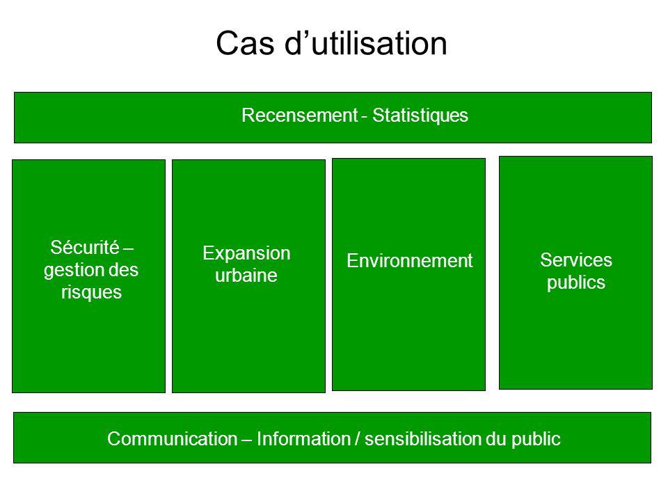 Sécurité – gestion des risques Expansion urbaine Environnement Services publics Recensement - Statistiques Communication – Information / sensibilisation du public
