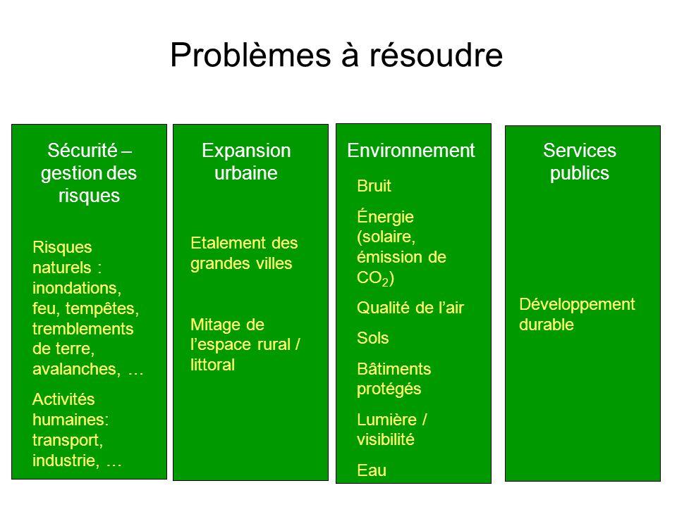 Problèmes à résoudre Sécurité – gestion des risques Expansion urbaine EnvironnementServices publics Risques naturels : inondations, feu, tempêtes, tre