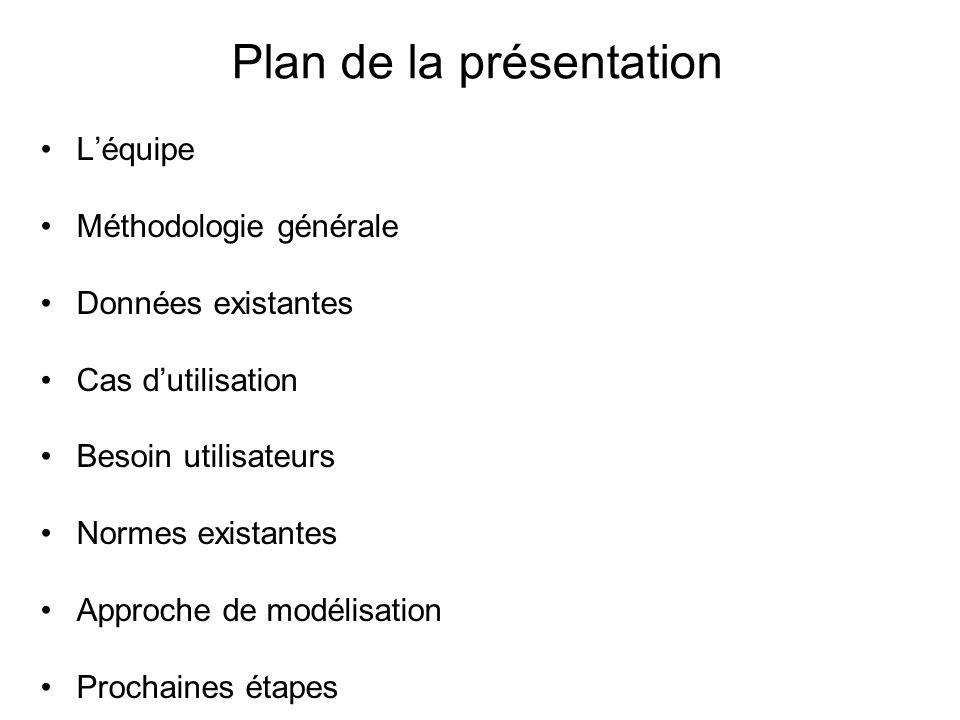Plan de la présentation Léquipe Méthodologie générale Données existantes Cas dutilisation Besoin utilisateurs Normes existantes Approche de modélisati