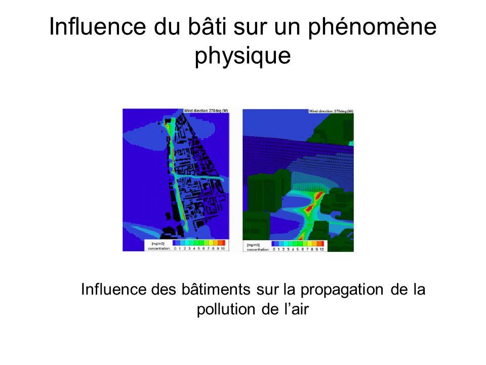 Influence du bâti sur un phénomène physique Influence des bâtiments sur la propagation de la pollution de lair