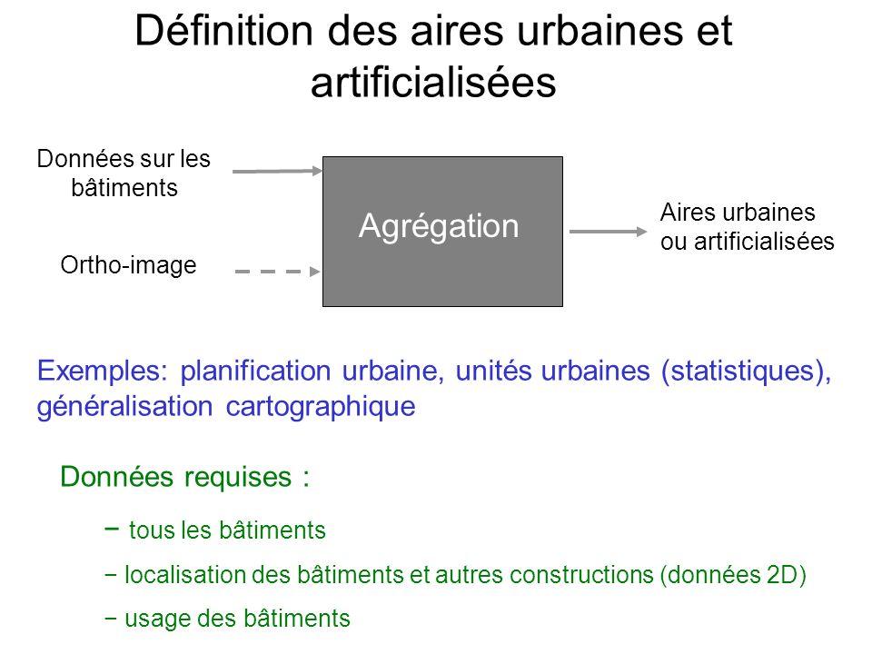 Définition des aires urbaines et artificialisées Agrégation Données sur les bâtiments Ortho-image Aires urbaines ou artificialisées Exemples: planific