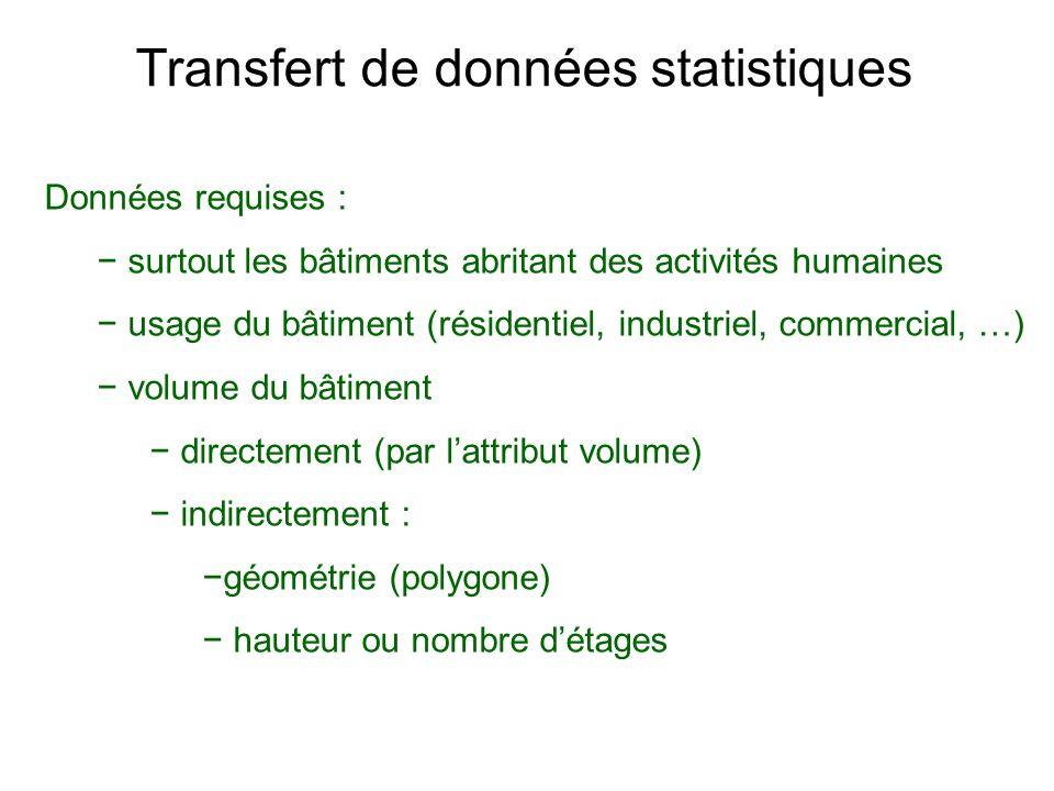 Transfert de données statistiques Données requises : surtout les bâtiments abritant des activités humaines usage du bâtiment (résidentiel, industriel,