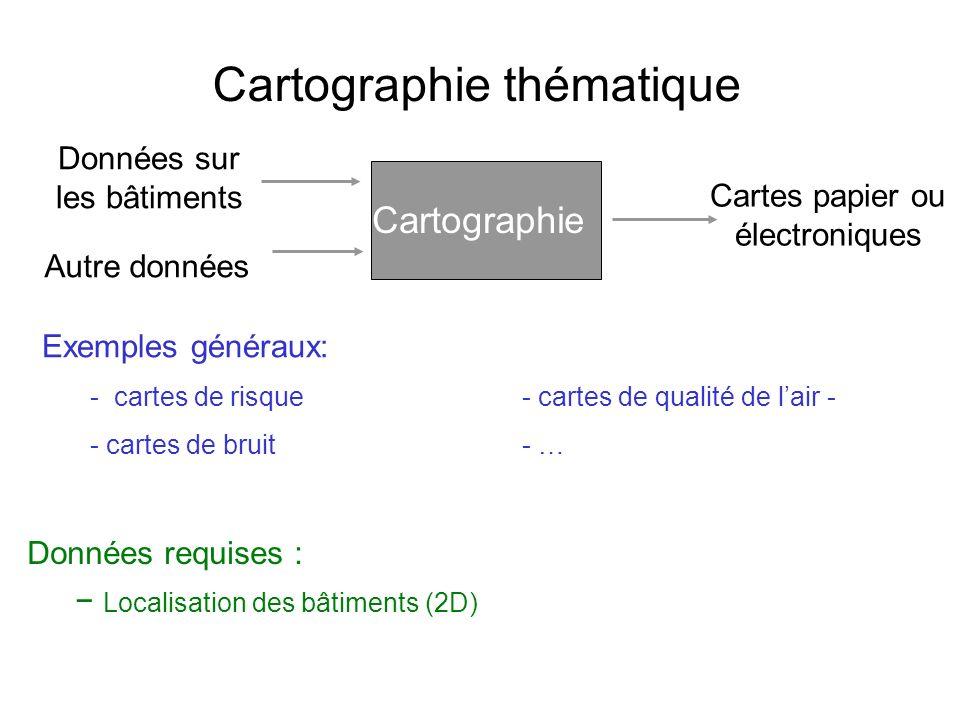 Cartographie thématique Données requises : Localisation des bâtiments (2D) Cartographie Données sur les bâtiments Autre données Cartes papier ou électroniques Exemples généraux: - cartes de risque - cartes de qualité de lair - - cartes de bruit - …
