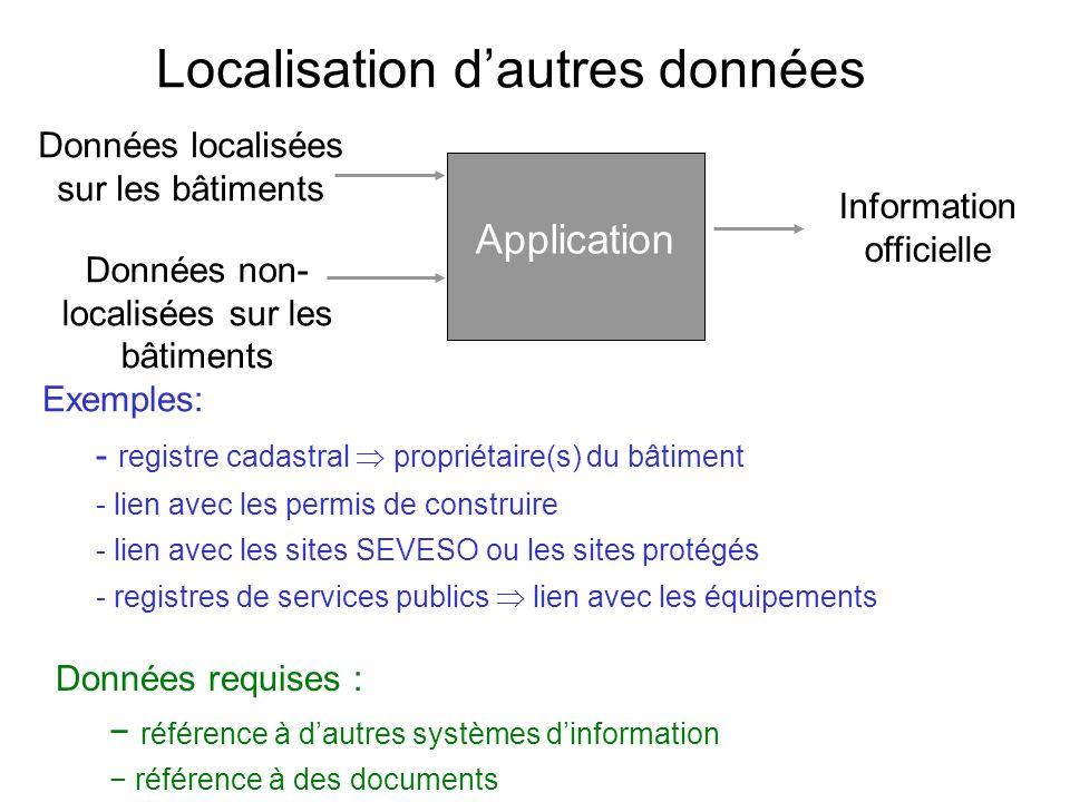 Localisation dautres données Données requises : référence à dautres systèmes dinformation référence à des documents Application Données localisées sur