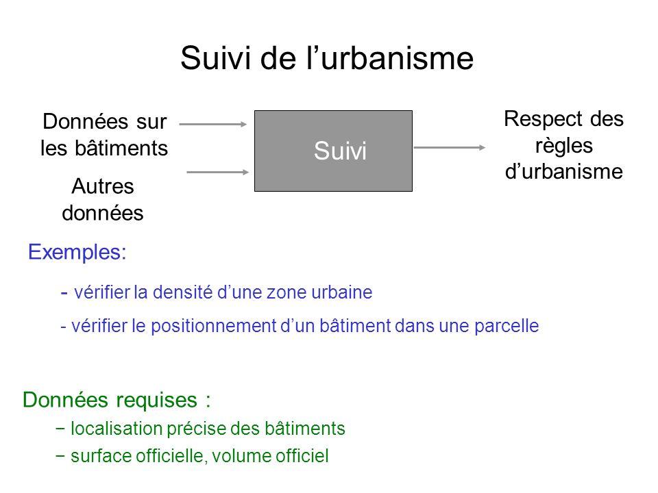 Suivi de lurbanisme Données requises : localisation précise des bâtiments surface officielle, volume officiel Suivi Données sur les bâtiments Autres d