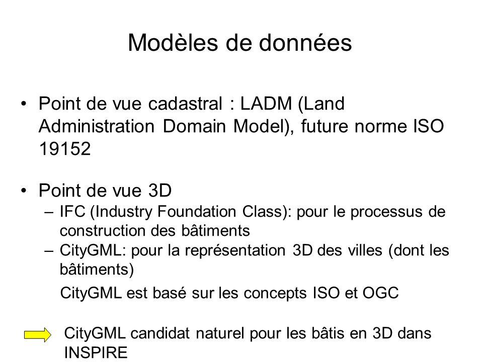Modèles de données Point de vue cadastral : LADM (Land Administration Domain Model), future norme ISO 19152 Point de vue 3D –IFC (Industry Foundation Class): pour le processus de construction des bâtiments –CityGML: pour la représentation 3D des villes (dont les bâtiments) CityGML est basé sur les concepts ISO et OGC CityGML candidat naturel pour les bâtis en 3D dans INSPIRE
