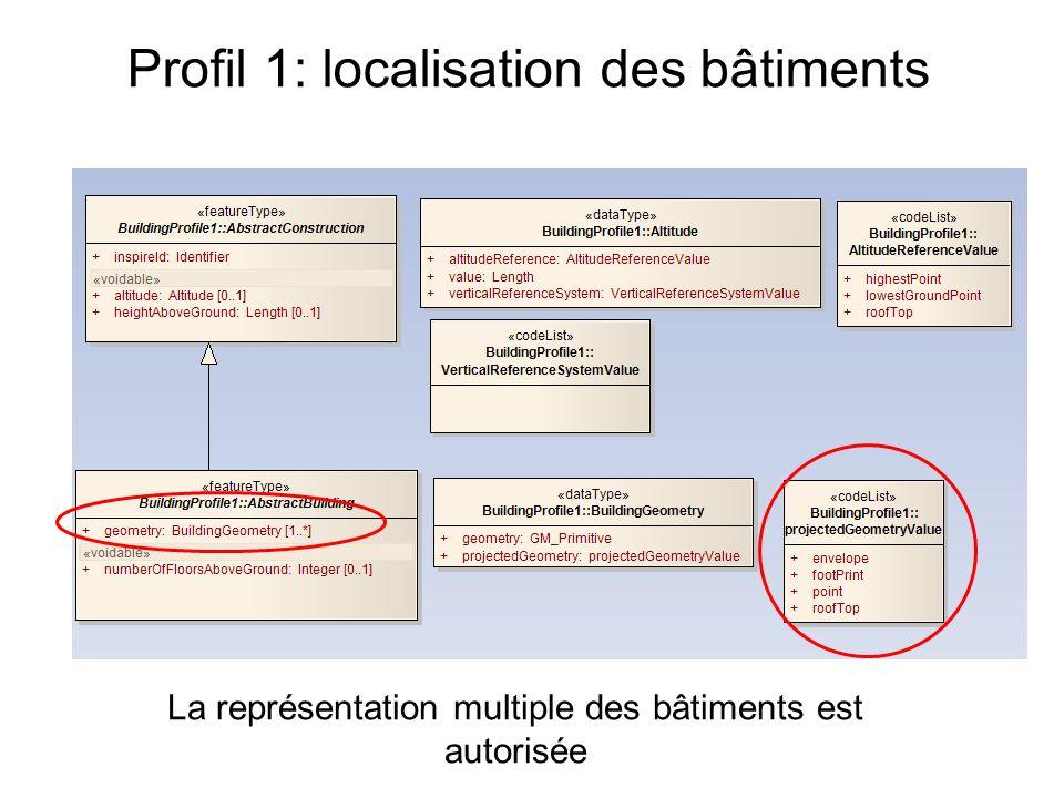 Profil 1: localisation des bâtiments La représentation multiple des bâtiments est autorisée