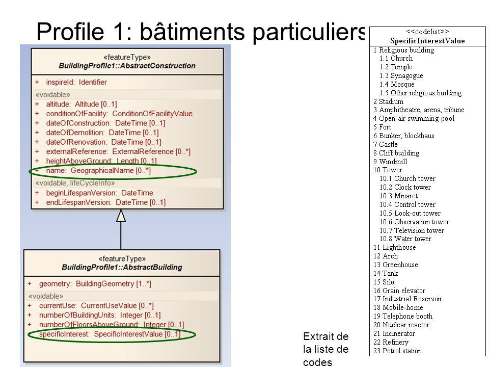 Profile 1: bâtiments particuliers Extrait de la liste de codes