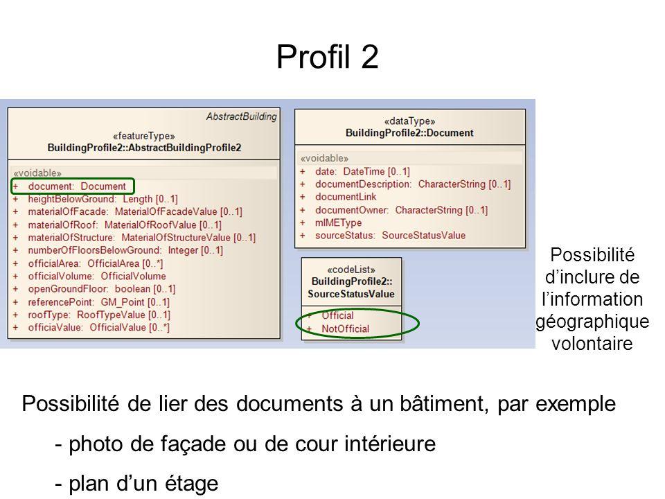 Profil 2 Possibilité dinclure de linformation géographique volontaire Possibilité de lier des documents à un bâtiment, par exemple - photo de façade ou de cour intérieure - plan dun étage