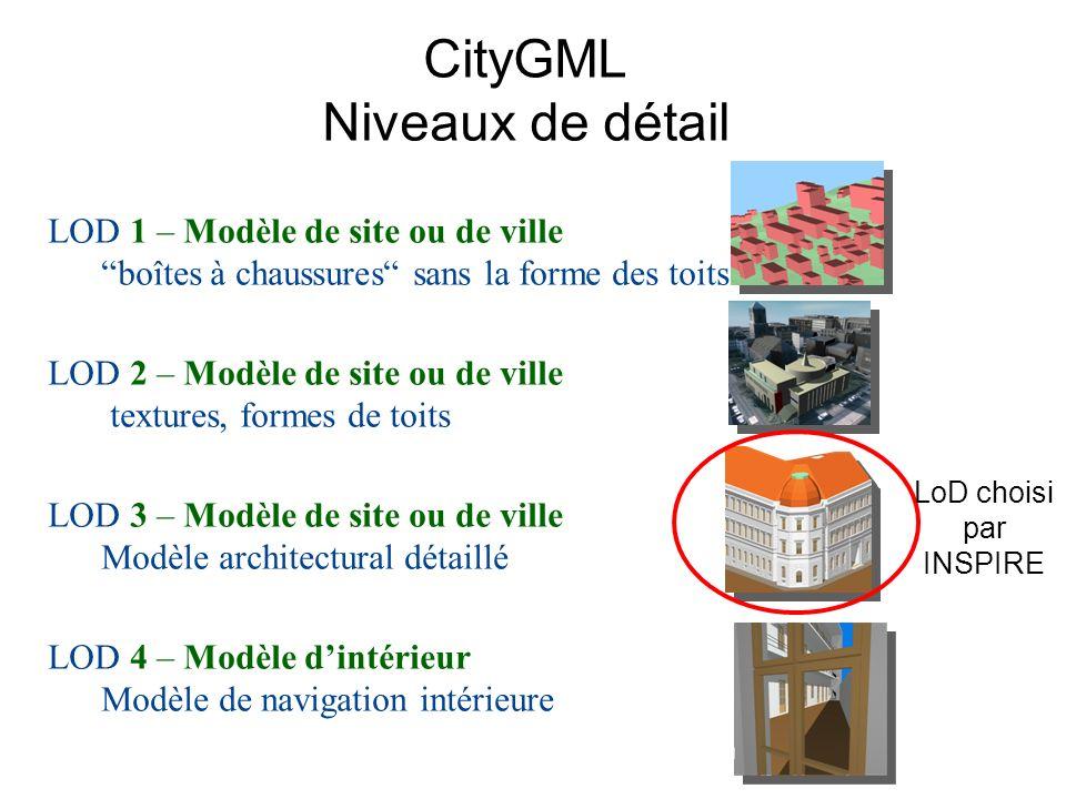 CityGML Niveaux de détail LOD 1 – Modèle de site ou de ville boîtes à chaussures sans la forme des toits LOD 2 – Modèle de site ou de ville textures,
