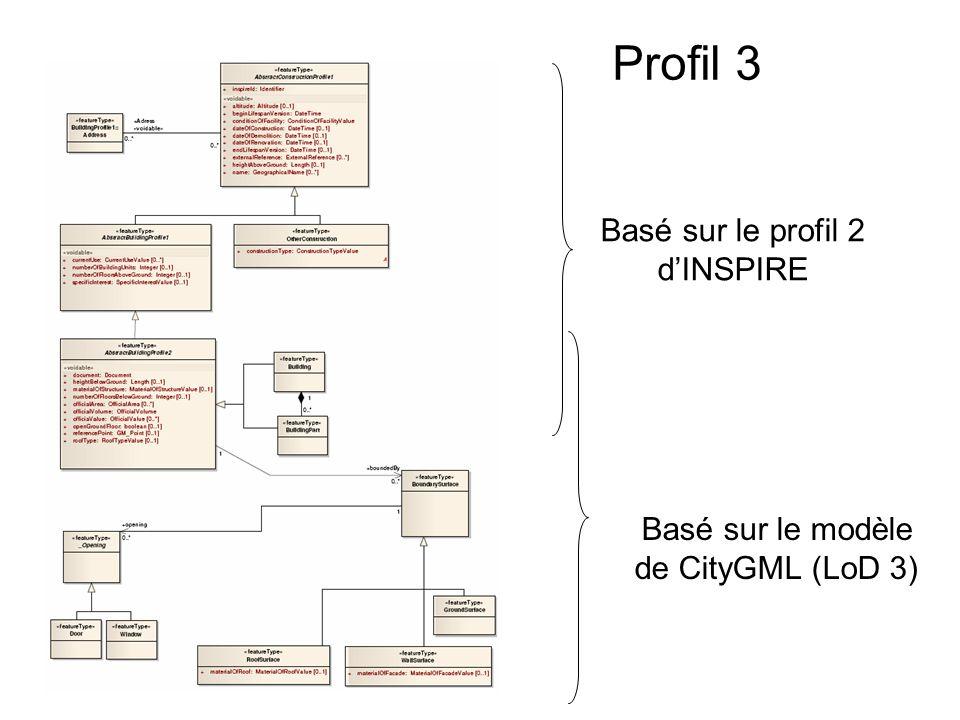 Profil 3 Basé sur le profil 2 dINSPIRE Basé sur le modèle de CityGML (LoD 3)