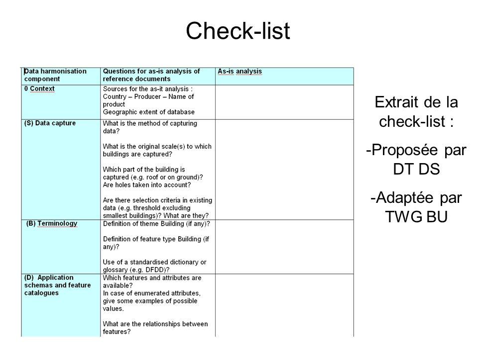Processus pour le TWG BU Collecter linformation sur les données existantes (avec la check-list) Identifier les cas dutilisation génériques Trouver des exemples concrets de cas dutilisation –Enquête lancée par le Centre Commun de Recherche –Propositions des membres du TWG BU Collecter les besoins utilisateurs (avec la check-list) Etudier les normes relatives aux bâtiments Proposer une première version du modèle de données pour les bâtiments