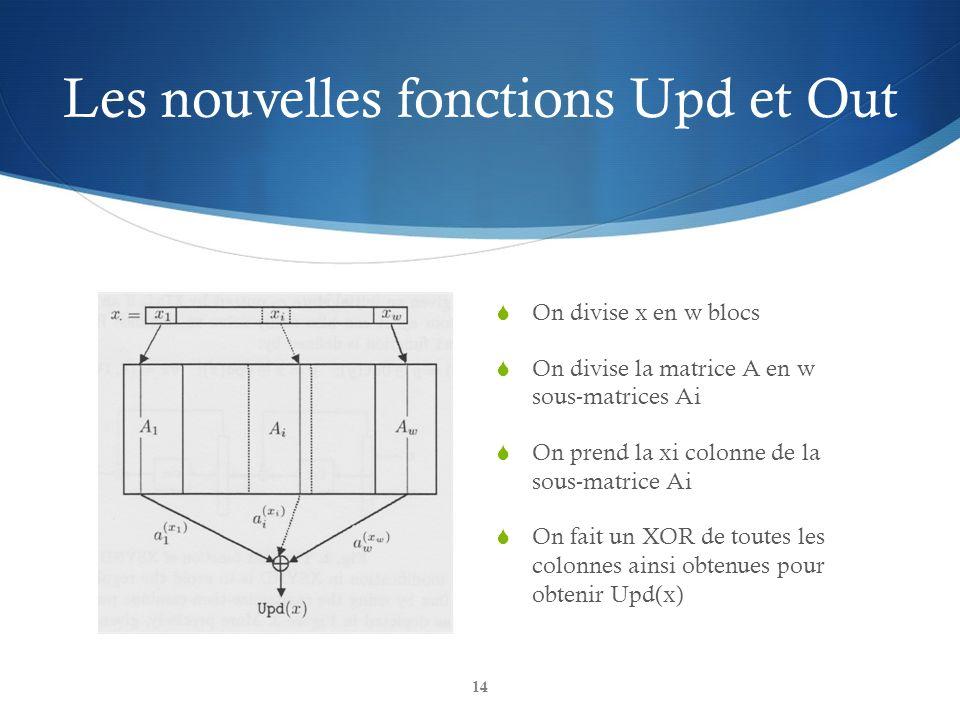 Les nouvelles fonctions Upd et Out On divise x en w blocs On divise la matrice A en w sous-matrices Ai On prend la xi colonne de la sous-matrice Ai On