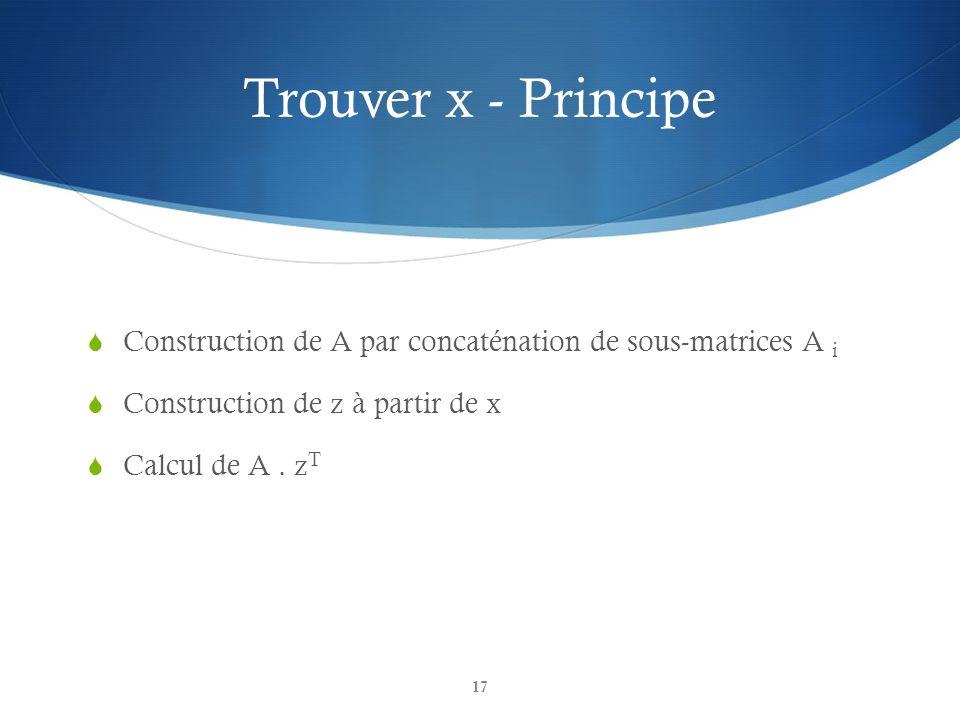 Trouver x - Principe Construction de A par concaténation de sous-matrices A i Construction de z à partir de x Calcul de A. z T 17