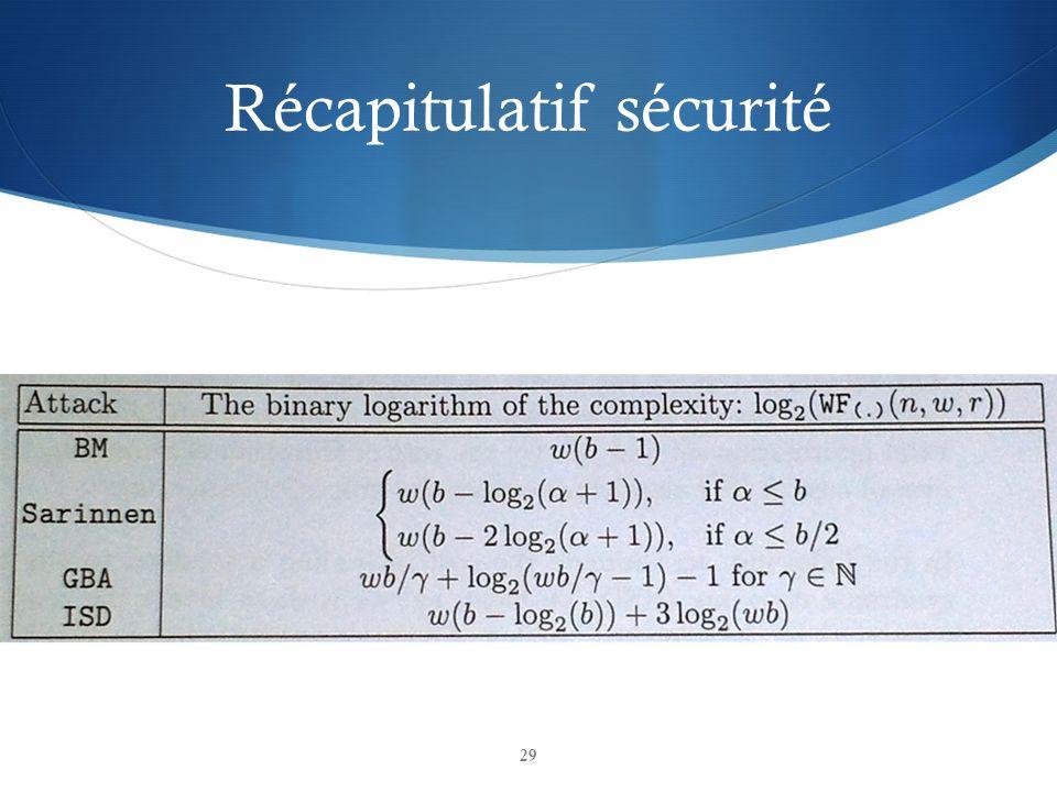 Récapitulatif sécurité 29