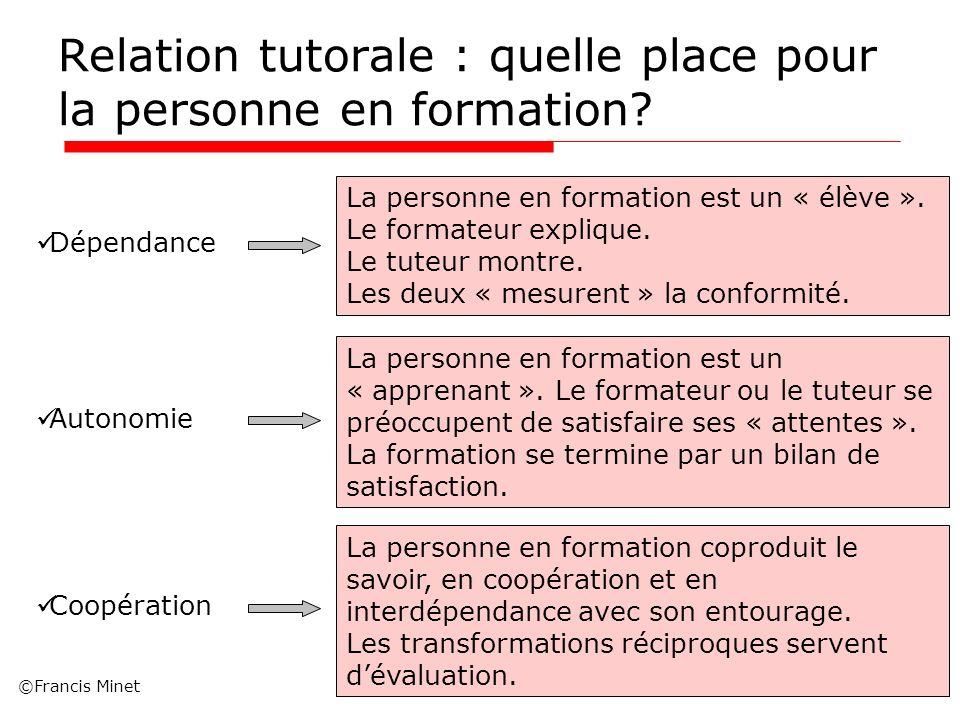 Relation tutorale : quelle place pour la personne en formation? Dépendance Autonomie Coopération La personne en formation est un « élève ». Le formate