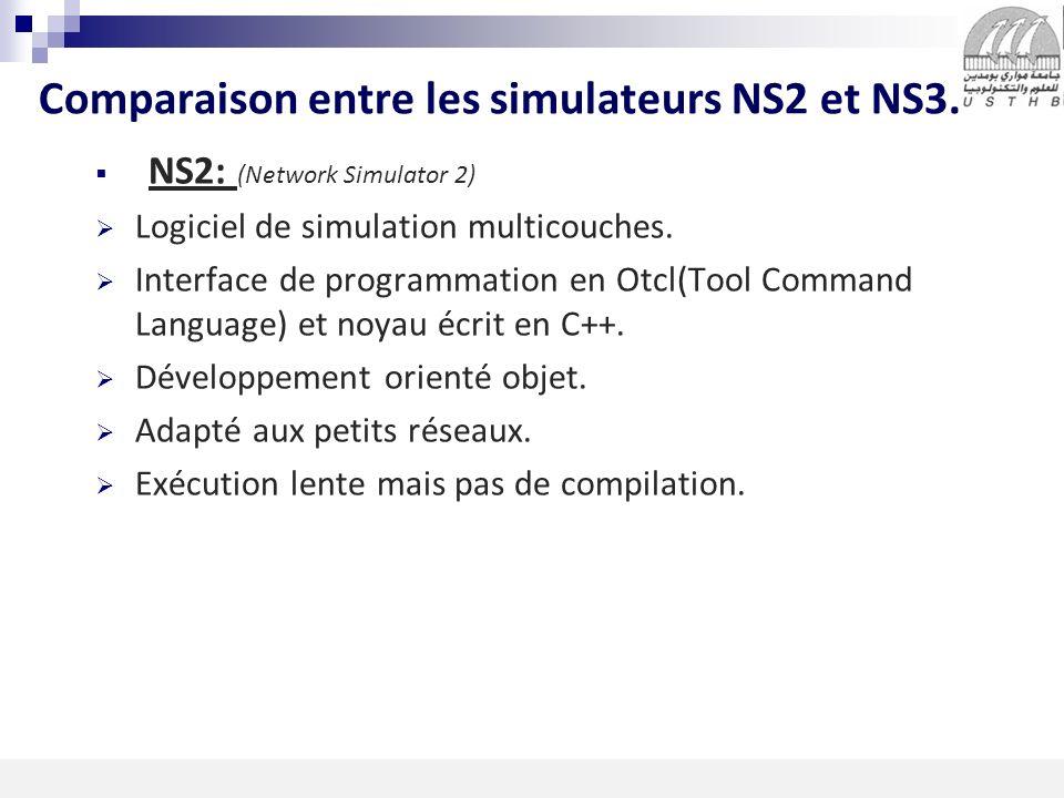 6 16/11/2013 Comparaison entre les simulateurs NS2 et NS3. NS2: (Network Simulator 2) Logiciel de simulation multicouches. Interface de programmation
