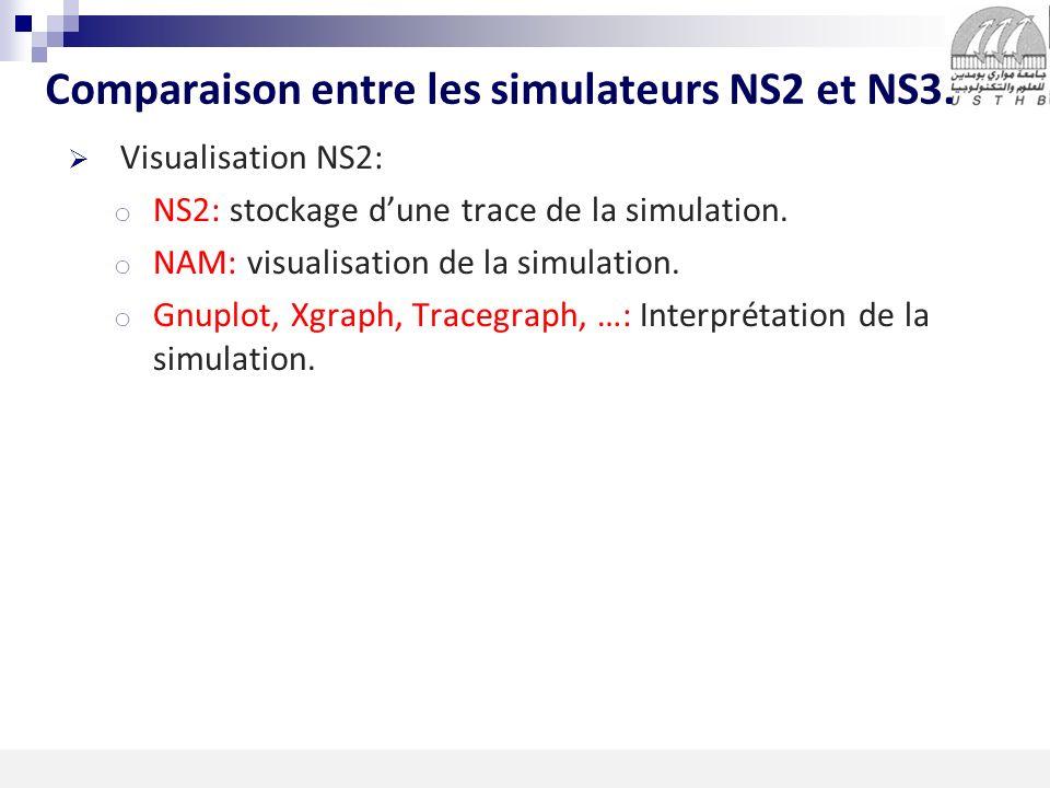 7 16/11/2013 Comparaison entre les simulateurs NS2 et NS3. Visualisation NS2: o NS2: stockage dune trace de la simulation. o NAM: visualisation de la