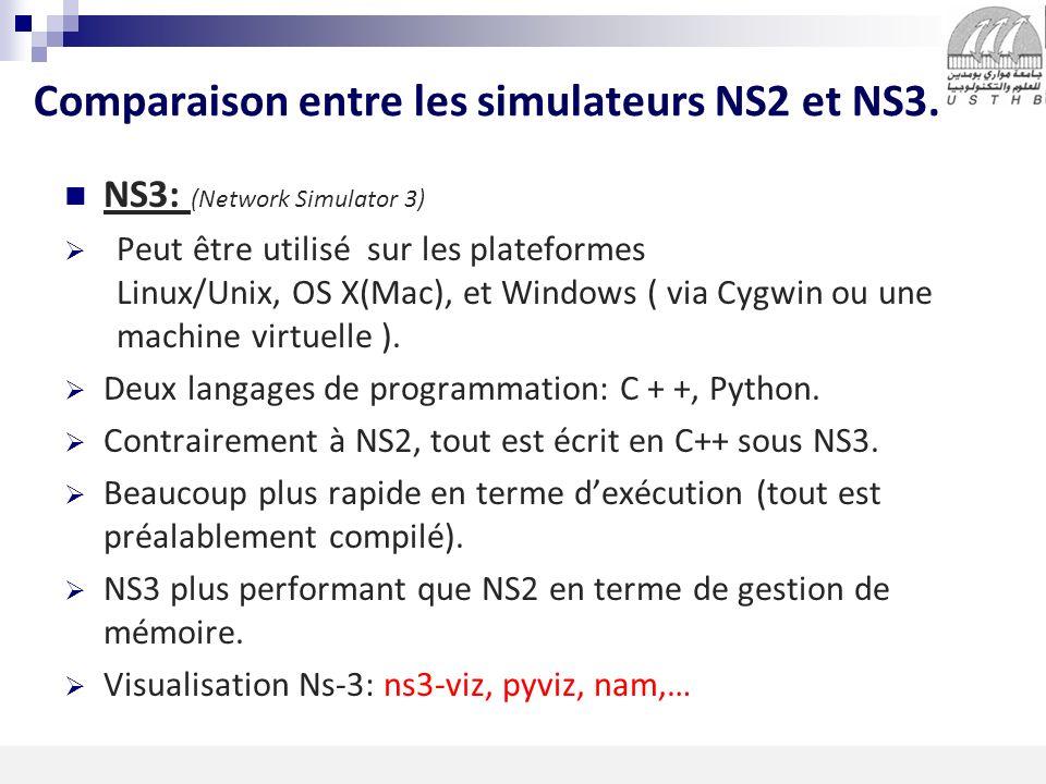 8 16/11/2013 Comparaison entre les simulateurs NS2 et NS3. NS3: (Network Simulator 3) Peut être utilisé sur les plateformes Linux/Unix, OS X(Mac), et