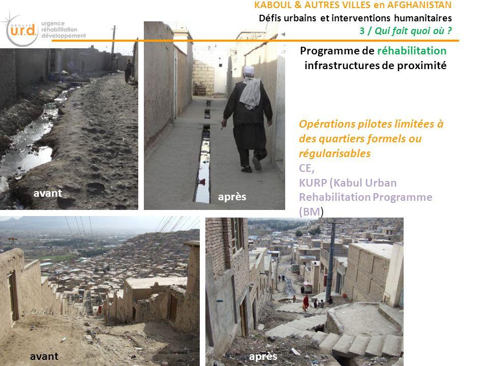avant après KABOUL & AUTRES VILLES en AFGHANISTAN Défis urbains et interventions humanitaires 3 / Qui fait quoi où .