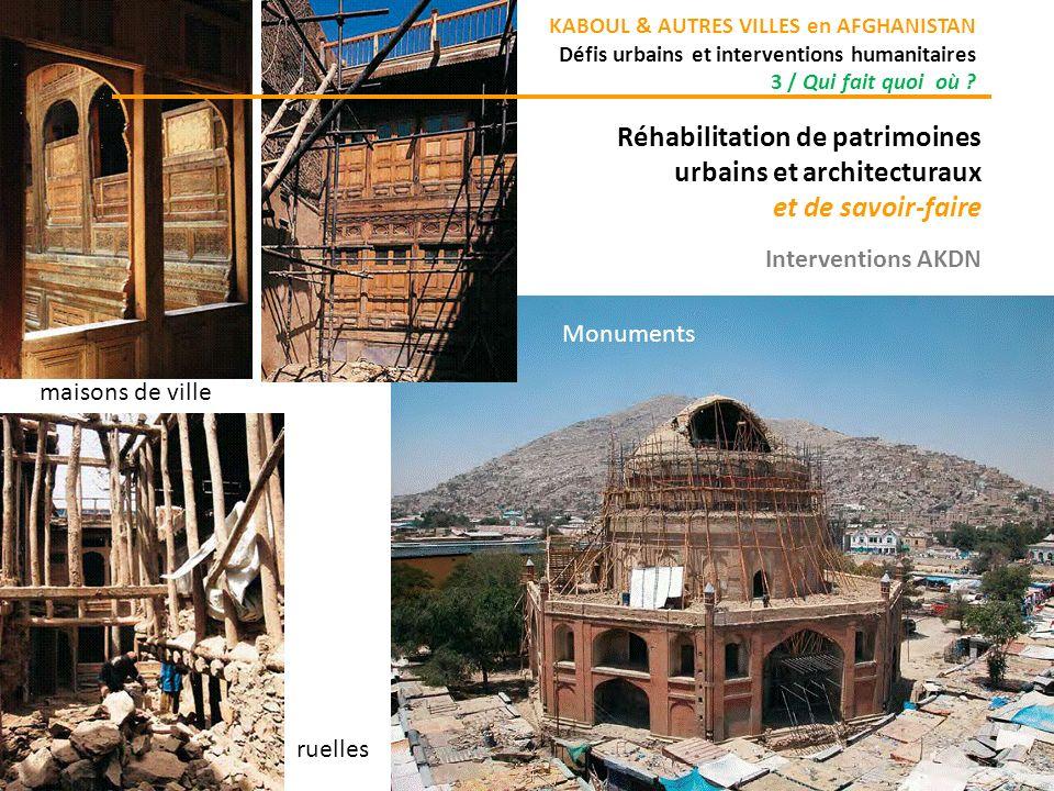 KABOUL & AUTRES VILLES en AFGHANISTAN Défis urbains et interventions humanitaires 3 / Qui fait quoi où .