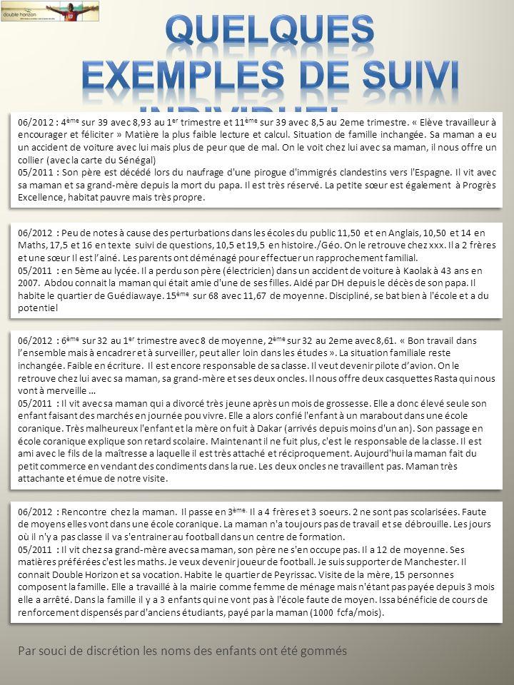 06/2012 : 4 ème sur 39 avec 8,93 au 1 er trimestre et 11 ème sur 39 avec 8,5 au 2eme trimestre. « Elève travailleur à encourager et féliciter » Matièr