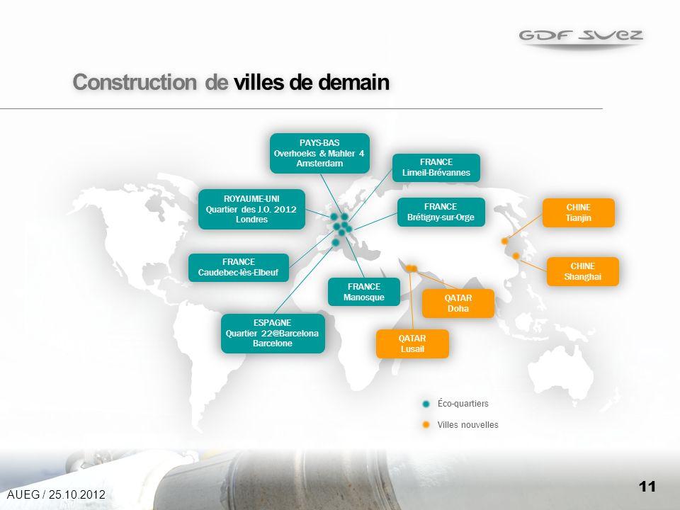 11 Construction de villes de demain Éco-quartiers Villes nouvelles QATAR Doha ROYAUME-UNI Quartier des J.O.