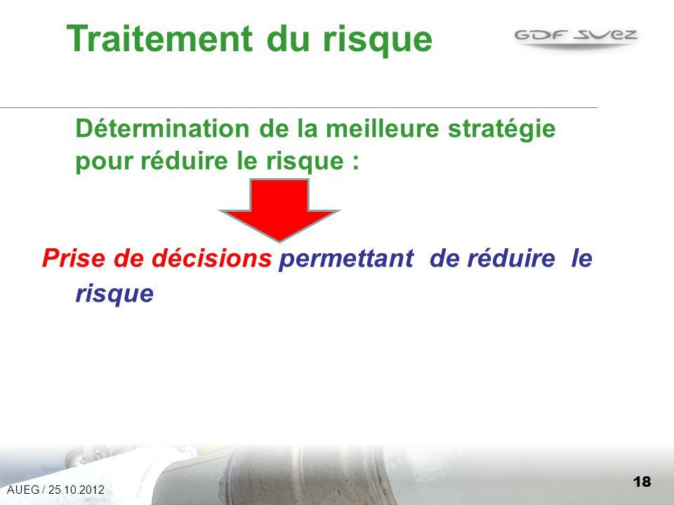 18 Traitement du risque Détermination de la meilleure stratégie pour réduire le risque : Prise de décisions permettant de réduire le risque AUEG / 25.10.2012