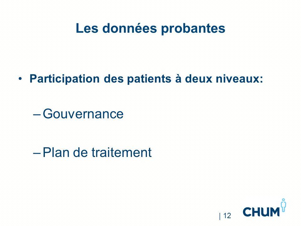 Les données probantes Participation des patients à deux niveaux: –Gouvernance –Plan de traitement | 12