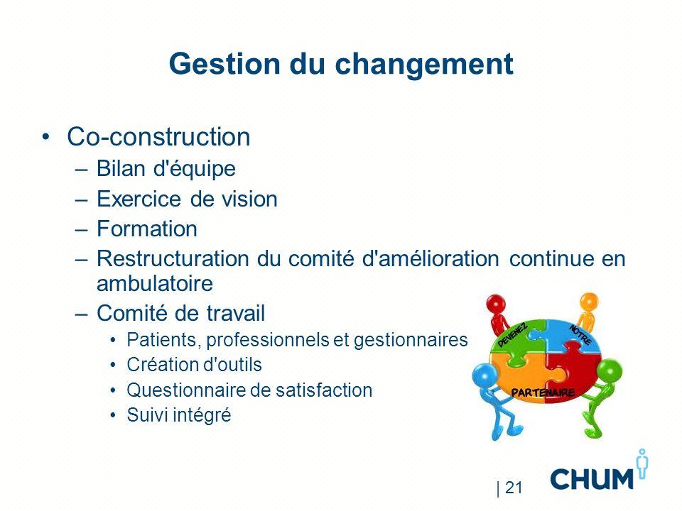 Gestion du changement Co-construction –Bilan d'équipe –Exercice de vision –Formation –Restructuration du comité d'amélioration continue en ambulatoire