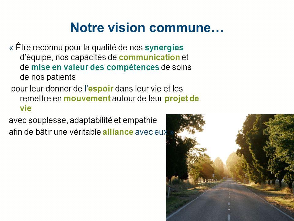 Notre vision commune… | 22 « Être reconnu pour la qualité de nos synergies déquipe, nos capacités de communication et de mise en valeur des compétence