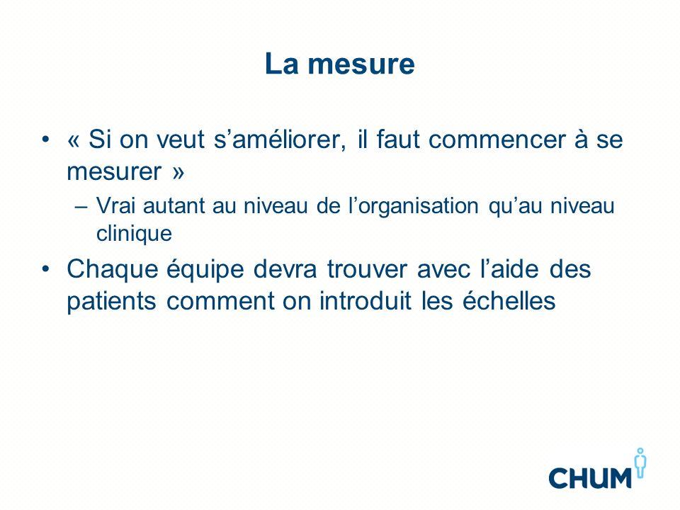 La mesure « Si on veut saméliorer, il faut commencer à se mesurer » –Vrai autant au niveau de lorganisation quau niveau clinique Chaque équipe devra t
