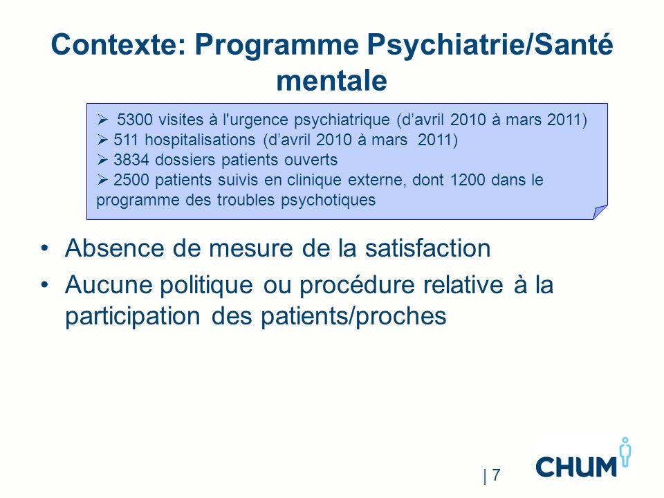Contexte: Programme Psychiatrie/Santé mentale Absence de mesure de la satisfaction Aucune politique ou procédure relative à la participation des patie