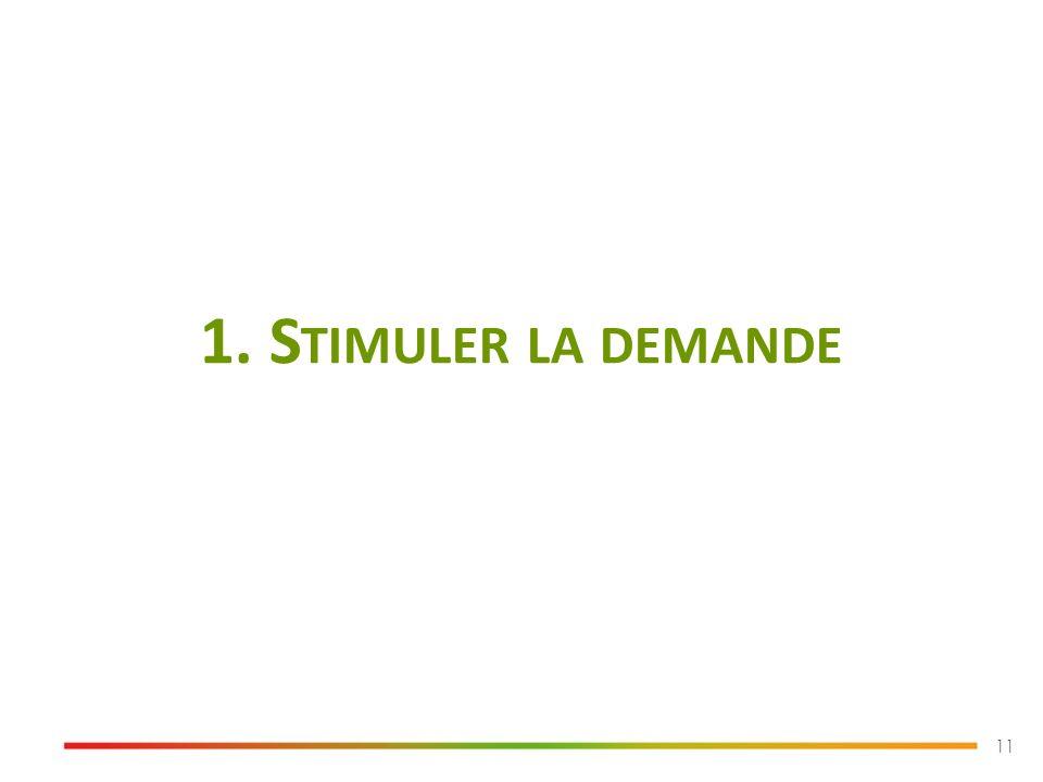 11 1. S TIMULER LA DEMANDE