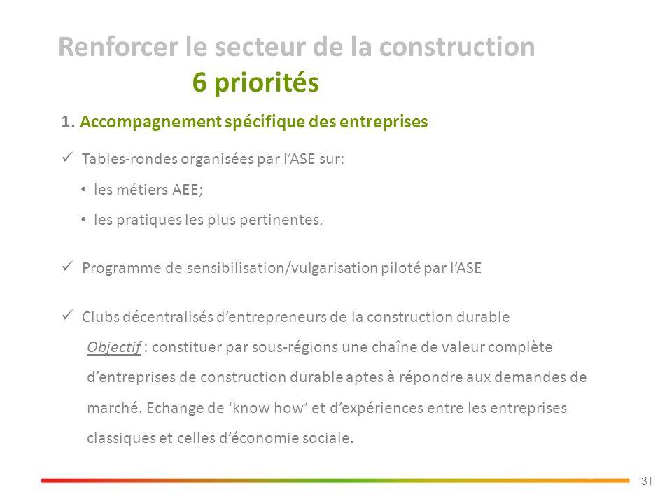 31 1. Accompagnement spécifique des entreprises Tables-rondes organisées par lASE sur: les métiers AEE; les pratiques les plus pertinentes. Programme