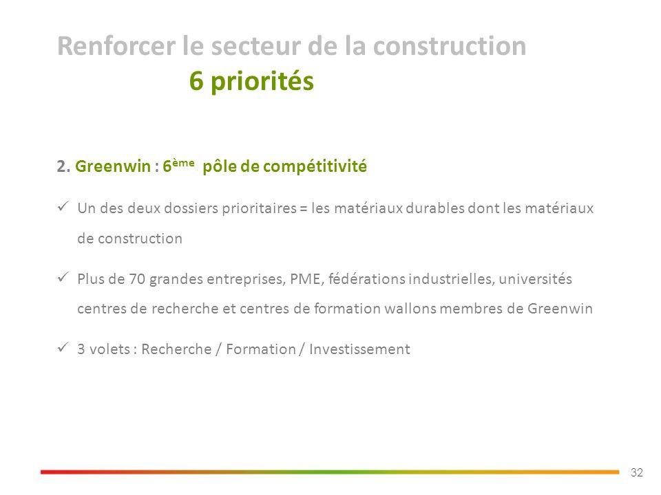 32 2. Greenwin : 6 ème pôle de compétitivité Un des deux dossiers prioritaires = les matériaux durables dont les matériaux de construction Plus de 70