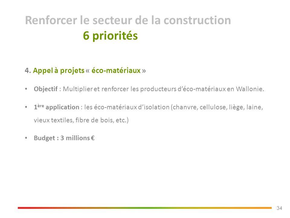34 4. Appel à projets « éco-matériaux » Objectif : Multiplier et renforcer les producteurs déco-matériaux en Wallonie. 1 ère application : les éco-mat