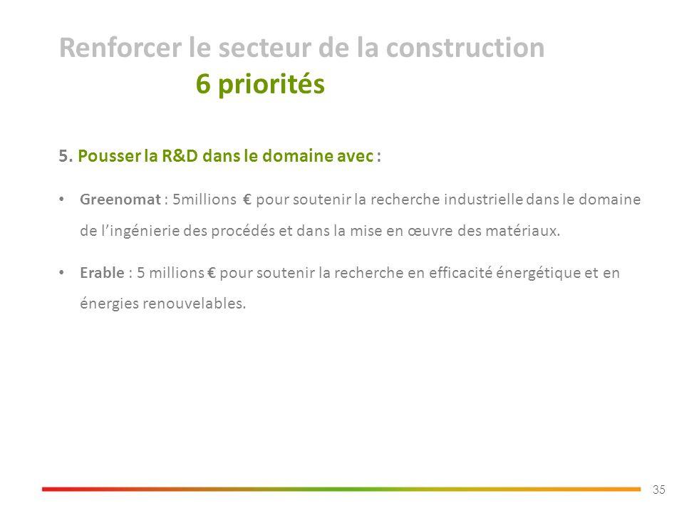 35 5. Pousser la R&D dans le domaine avec : Greenomat : 5millions pour soutenir la recherche industrielle dans le domaine de lingénierie des procédés