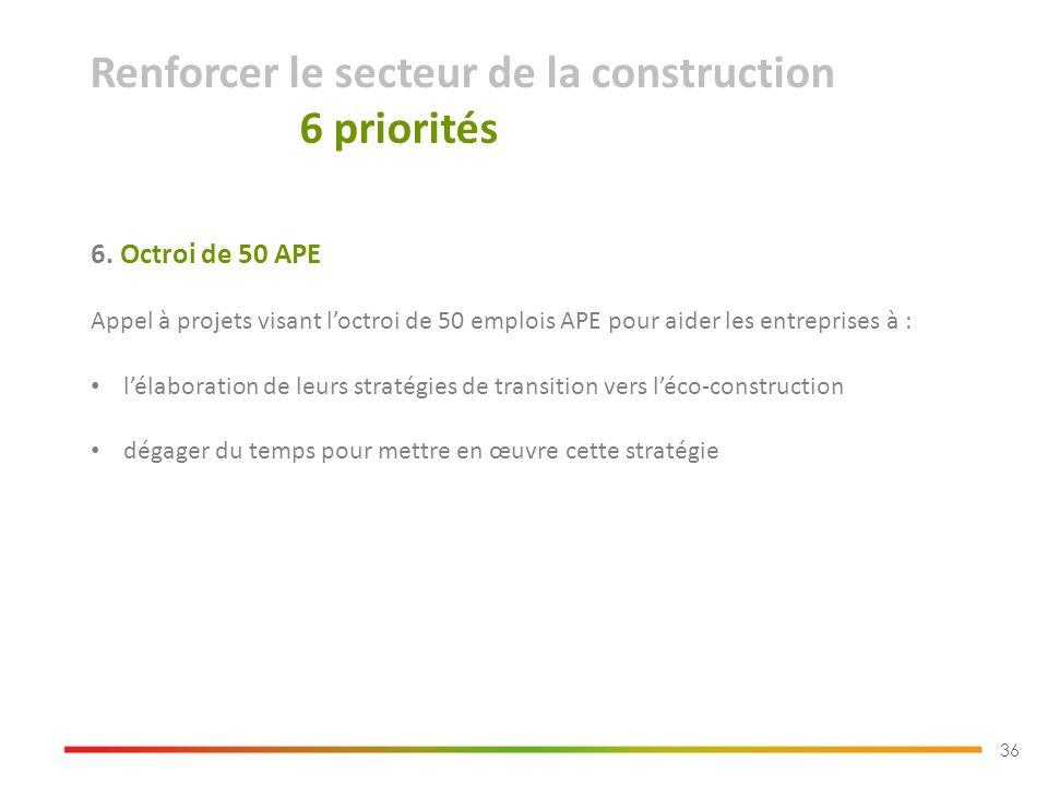 36 6. Octroi de 50 APE Appel à projets visant loctroi de 50 emplois APE pour aider les entreprises à : lélaboration de leurs stratégies de transition