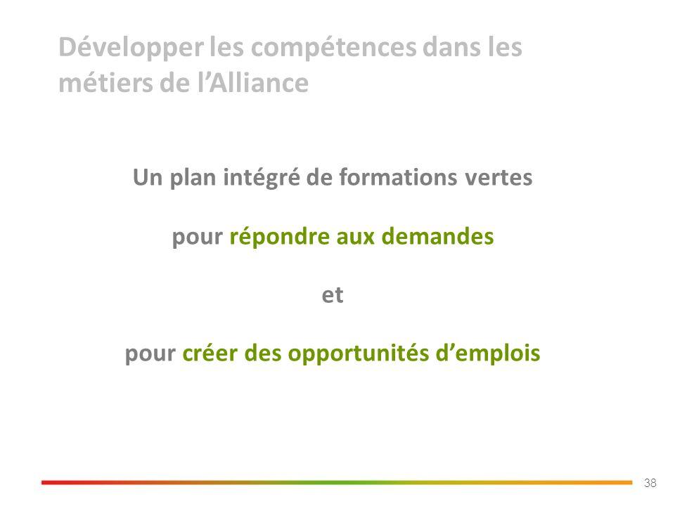 38 Un plan intégré de formations vertes pour répondre aux demandes et pour créer des opportunités demplois Développer les compétences dans les métiers de lAlliance