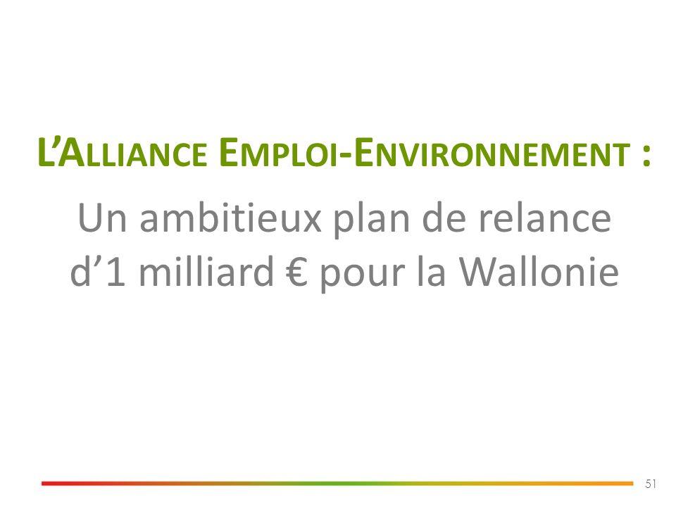 51 LA LLIANCE E MPLOI -E NVIRONNEMENT : Un ambitieux plan de relance d1 milliard pour la Wallonie