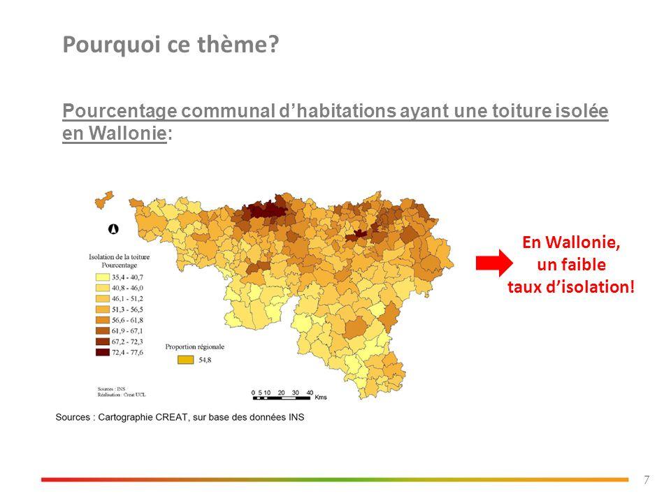 28 Lutte contre le travail au noir Contrôle aléatoire dau moins 10% des chantiers dont la Wallonie est le maître douvrage Dans le secteur du logement public, la Société wallonne du logement sollicitera un contrôle dau moins 10% des chantiers lancés par les SLSP Stimuler la demande … via léthique!