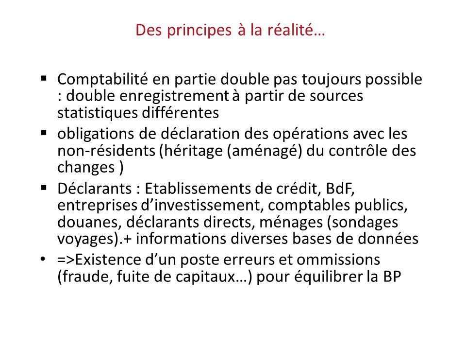 Comptabilité en partie double pas toujours possible : double enregistrement à partir de sources statistiques différentes obligations de déclaration de