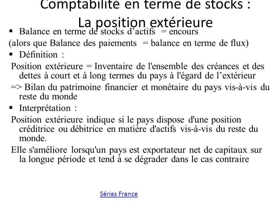 Comptabilité en terme de stocks : La position extérieure Balance en terme de stocks dactifs = encours (alors que Balance des paiements = balance en te