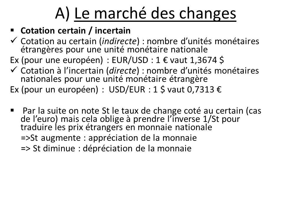 A) Le marché des changes Cotation certain / incertain Cotation au certain (indirecte) : nombre dunités monétaires étrangères pour une unité monétaire
